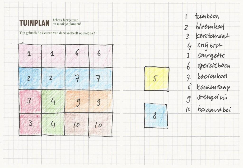Voorbeeld moestuinplan 1