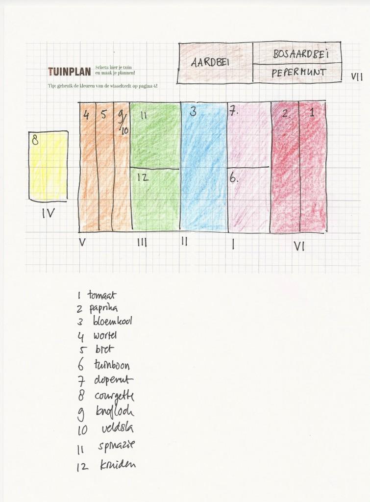 Voorbeeld Moestuinplan 2